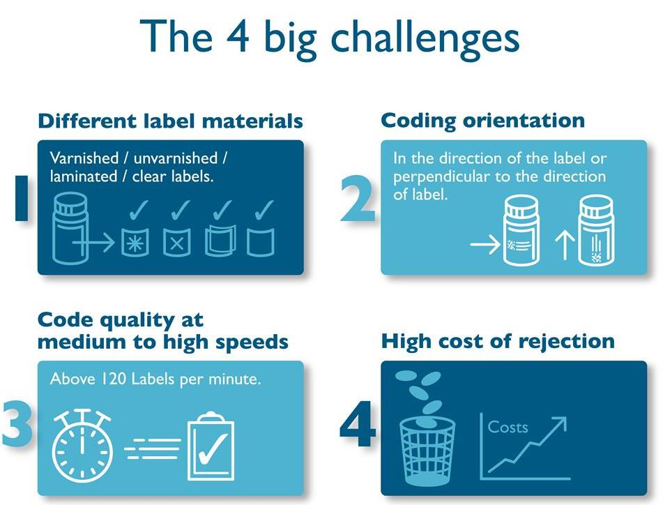TTO-Pharma-Label-Challenges