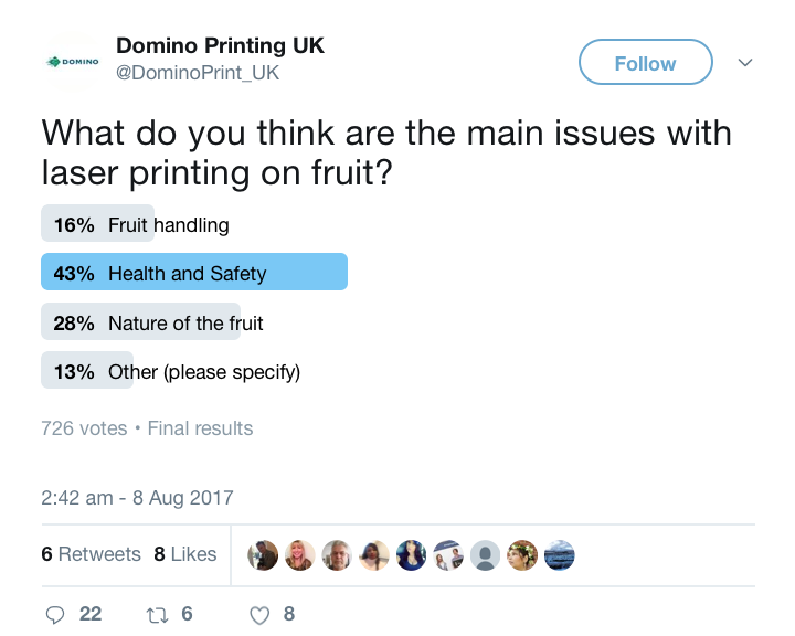 survey results on the main issues with laser printing on fruit