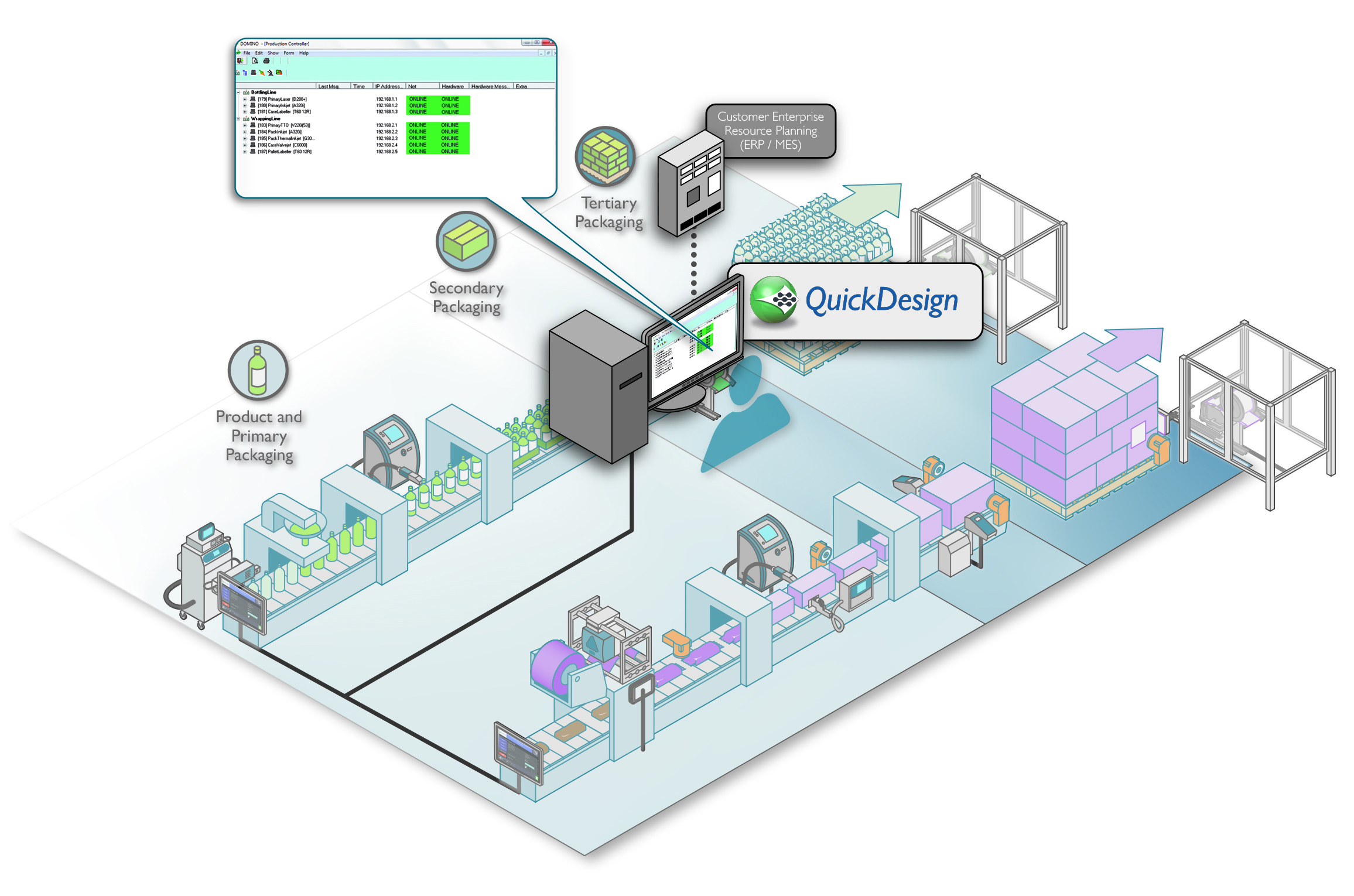 quickDesign diagram